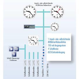 Mobaline Hauptuhr Bürk Mobatime ETC 14 Euro Time Center für Nebenuhren