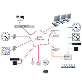 NTP-fähige Nebenuhr für Synchronisation über LAN Ethernet DTS ToE